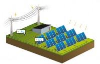 Proiect parc fotovoltaic